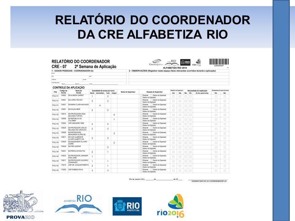 RELATÓRIO DO COORDENADOR DA CRE ALFABETIZA RIO