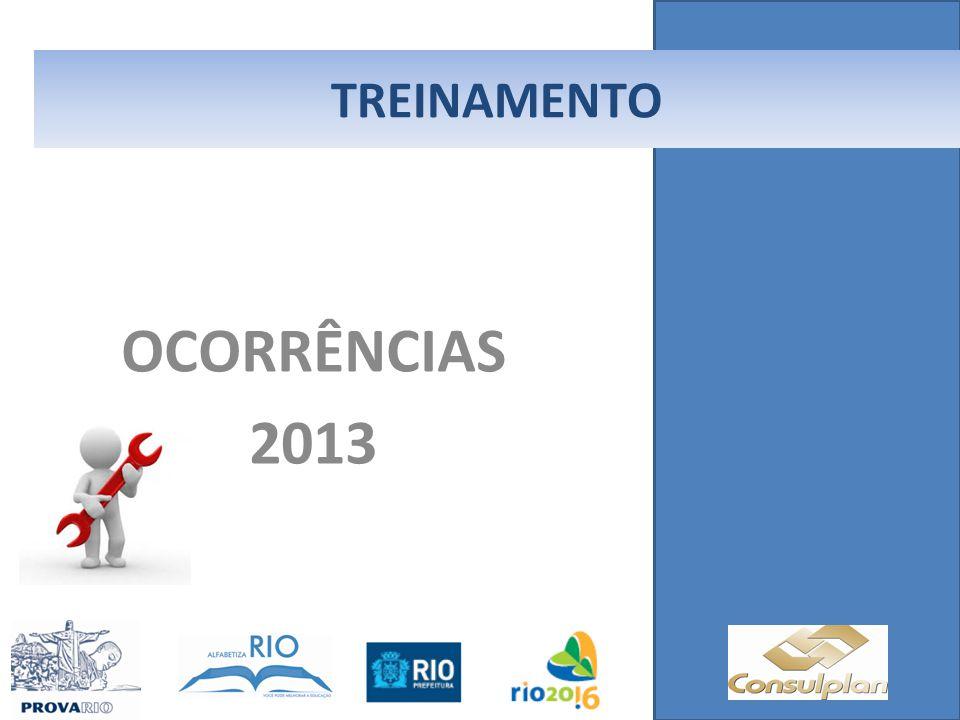OCORRÊNCIAS 2013 TREINAMENTO