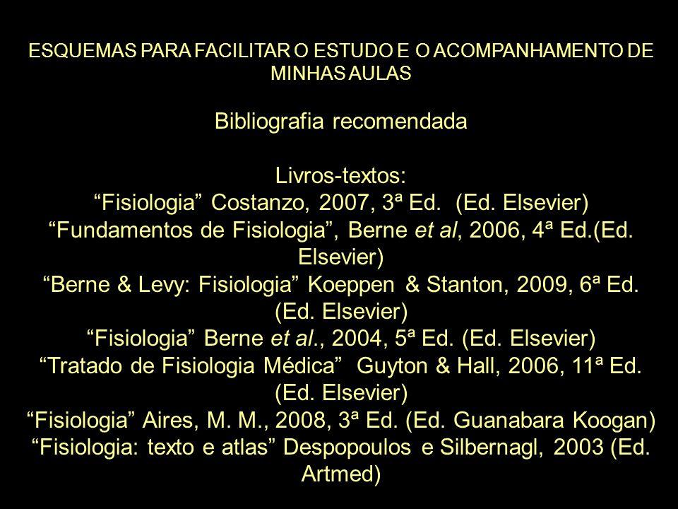 """ESQUEMAS PARA FACILITAR O ESTUDO E O ACOMPANHAMENTO DE MINHAS AULAS Bibliografia recomendada Livros-textos: """"Fisiologia"""" Costanzo, 2007, 3ª Ed. (Ed. E"""