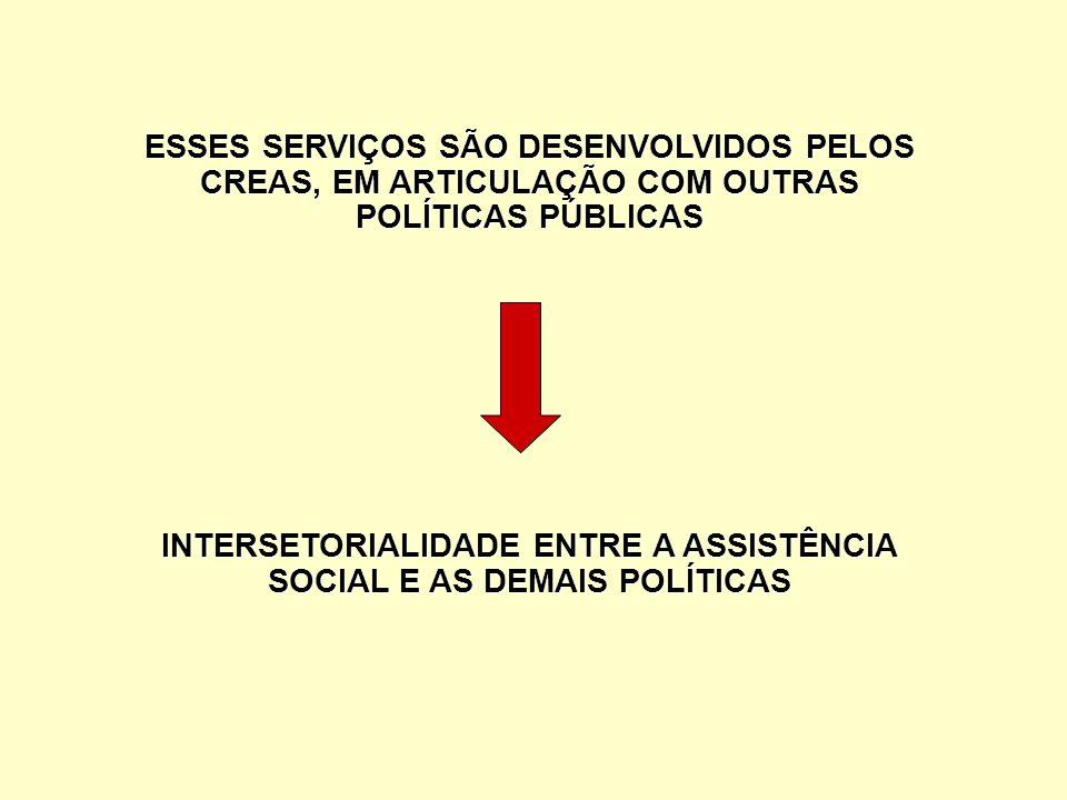ESSES SERVIÇOS SÃO DESENVOLVIDOS PELOS CREAS, EM ARTICULAÇÃO COM OUTRAS POLÍTICAS PÚBLICAS INTERSETORIALIDADE ENTRE A ASSISTÊNCIA SOCIAL E AS DEMAIS POLÍTICAS