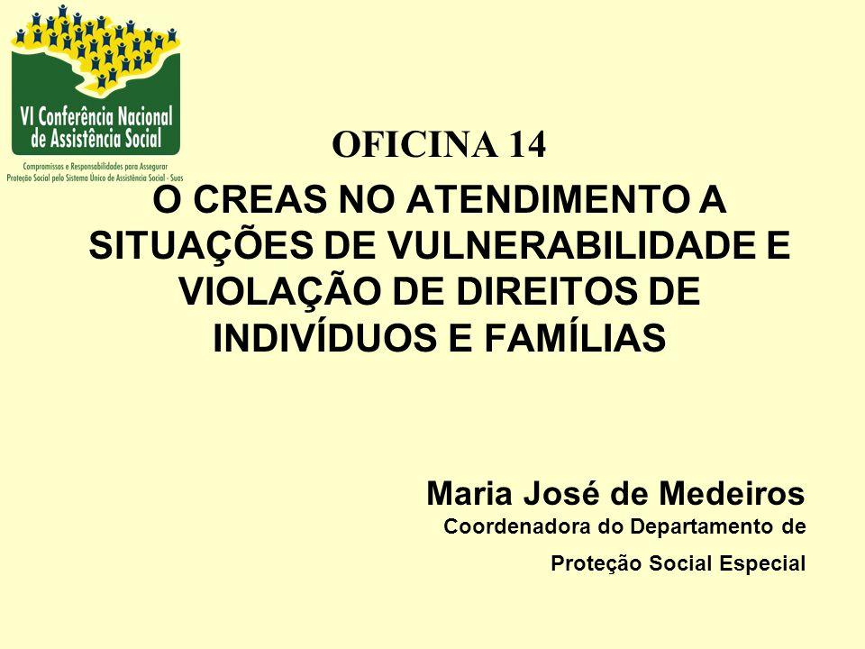 OFICINA 14 O CREAS NO ATENDIMENTO A SITUAÇÕES DE VULNERABILIDADE E VIOLAÇÃO DE DIREITOS DE INDIVÍDUOS E FAMÍLIAS Maria José de Medeiros Coordenadora do Departamento de Proteção Social Especial