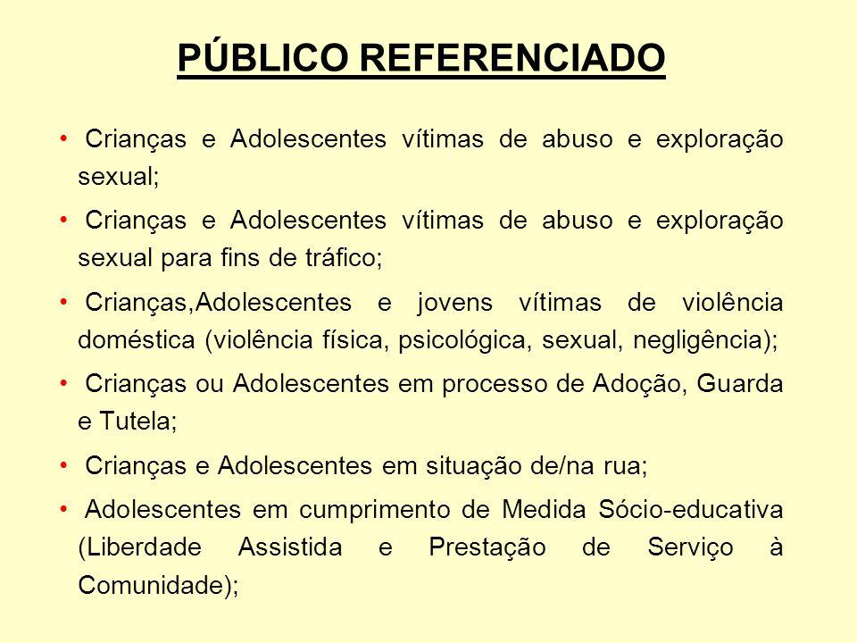 PÚBLICO REFERENCIADO Crianças e Adolescentes vítimas de abuso e exploração sexual; Crianças e Adolescentes vítimas de abuso e exploração sexual para fins de tráfico; Crianças,Adolescentes e jovens vítimas de violência doméstica (violência física, psicológica, sexual, negligência); Crianças ou Adolescentes em processo de Adoção, Guarda e Tutela; Crianças e Adolescentes em situação de/na rua; Adolescentes em cumprimento de Medida Sócio-educativa (Liberdade Assistida e Prestação de Serviço à Comunidade);