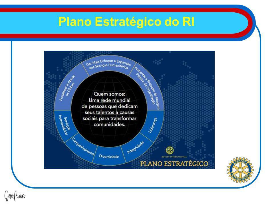 Plano Estratégico do RI Suely Manhães coordenadora
