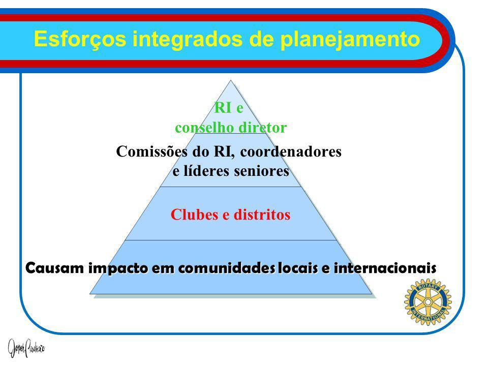 20 Esforços integrados de planejamento RI e conselho diretor Comissões do RI, coordenadores e líderes seniores Clubes e distritos Causam impacto em co
