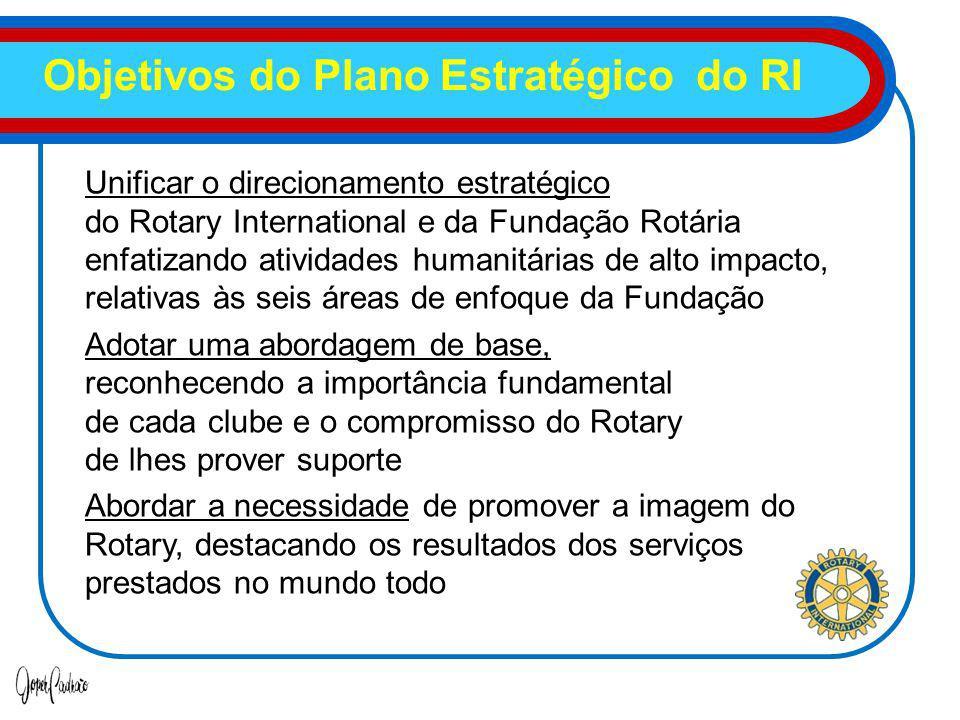 Objetivos do Plano Estratégico do RI Unificar o direcionamento estratégico do Rotary International e da Fundação Rotária enfatizando atividades humani