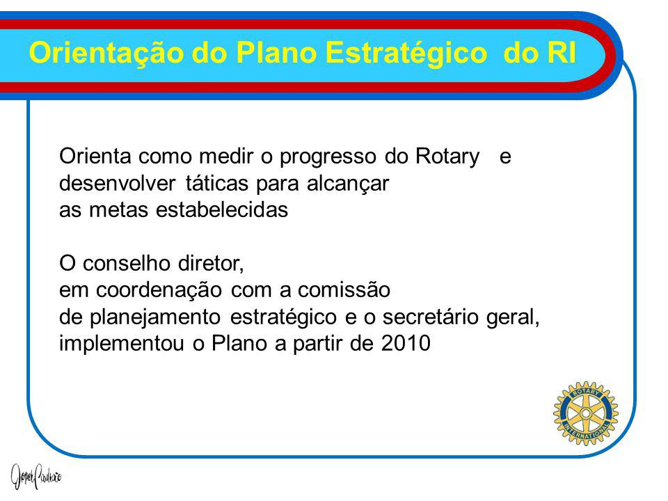 Orientação do Plano Estratégico do RI Orienta como medir o progresso do Rotary e desenvolver táticas para alcançar as metas estabelecidas O conselho d