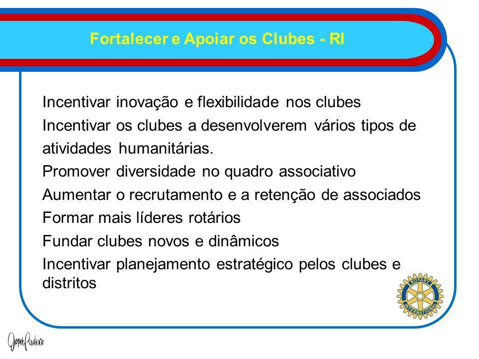 Fortalecer e Apoiar os Clubes - RI Incentivar inovação e flexibilidade nos clubes Incentivar os clubes a desenvolverem vários tipos de atividades humanitárias.