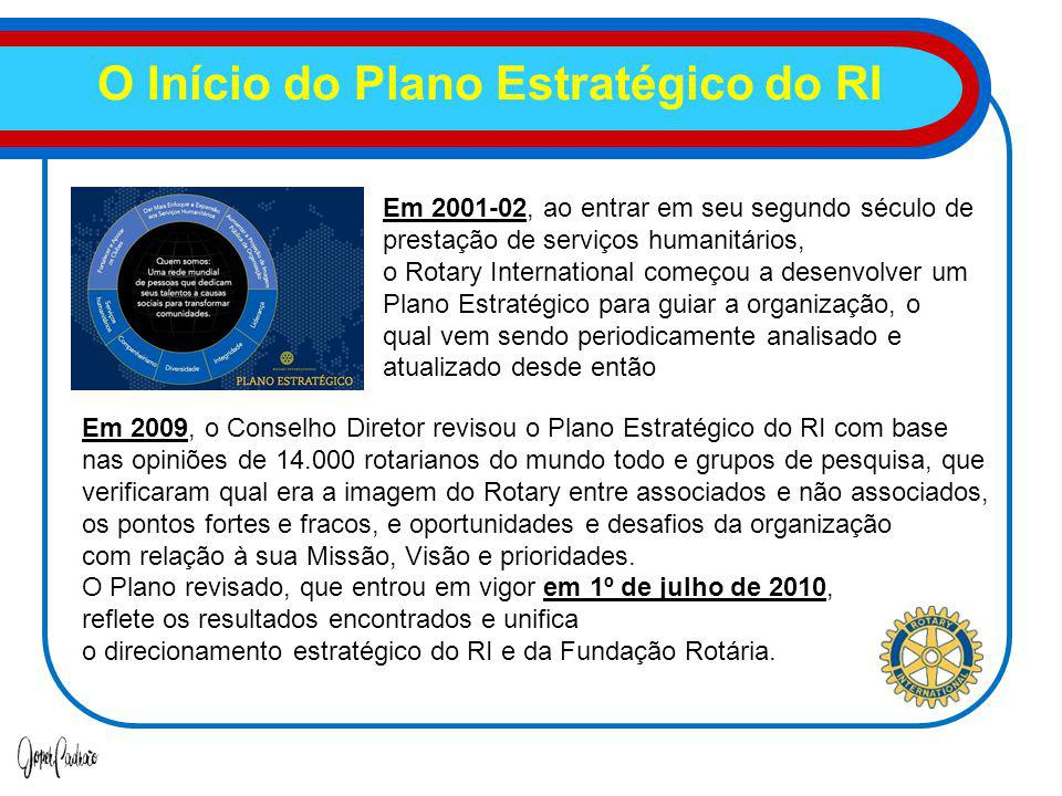 O Início do Plano Estratégico do RI Em 2001-02, ao entrar em seu segundo século de prestação de serviços humanitários, o Rotary International começou a desenvolver um Plano Estratégico para guiar a organização, o qual vem sendo periodicamente analisado e atualizado desde então Suely Manhães coordenadora Em 2009, o Conselho Diretor revisou o Plano Estratégico do RI com base nas opiniões de 14.000 rotarianos do mundo todo e grupos de pesquisa, que verificaram qual era a imagem do Rotary entre associados e não associados, os pontos fortes e fracos, e oportunidades e desafios da organização com relação à sua Missão, Visão e prioridades.