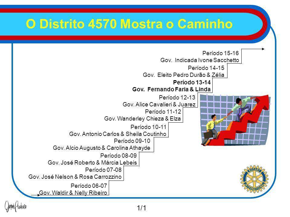 O Distrito 4570 Mostra o Caminho 1/1 Período 06-07 Gov.