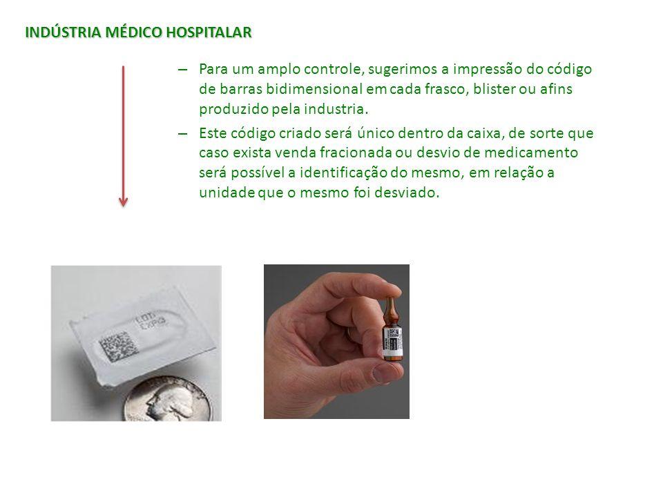 INDÚSTRIA MÉDICO HOSPITALAR – Para um amplo controle, sugerimos a impressão do código de barras bidimensional em cada frasco, blister ou afins produzido pela industria.
