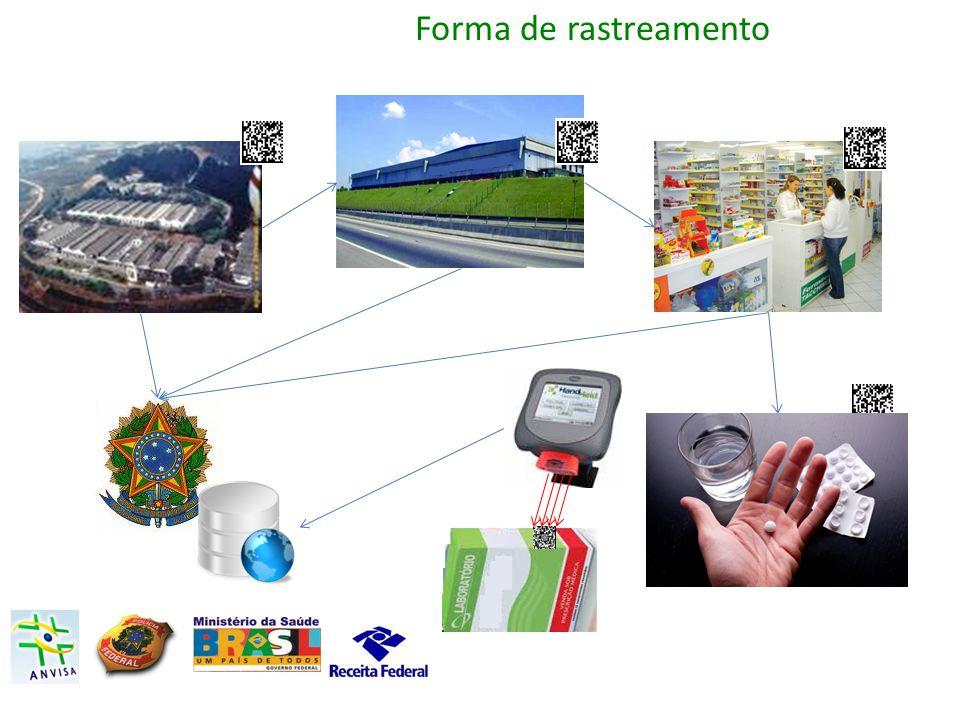 Remédios ganham sistema contra falsificação Fonte: http://jornalnacional.globo.com/Telejornais/JN/0,,MUL1364001-10406,00-REMEDIOS+GANHAM+SISTEMA+CONTRA+FALSIFICACAO.html