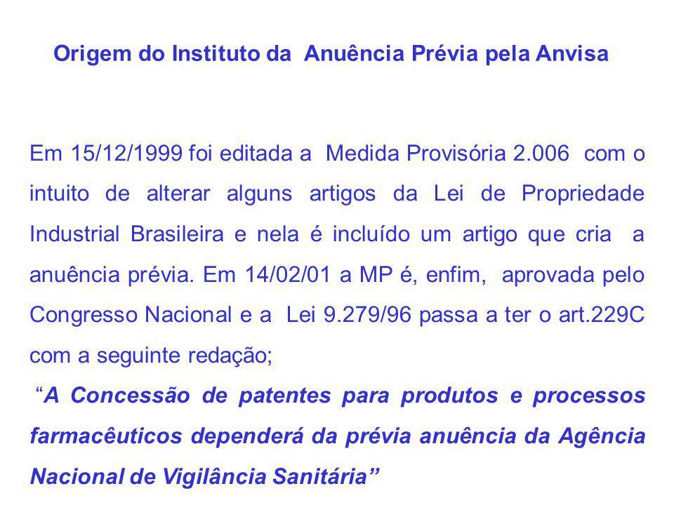 Origem do Instituto da Anuência Prévia pela Anvisa Em 15/12/1999 foi editada a Medida Provisória 2.006 com o intuito de alterar alguns artigos da Lei de Propriedade Industrial Brasileira e nela é incluído um artigo que cria a anuência prévia.