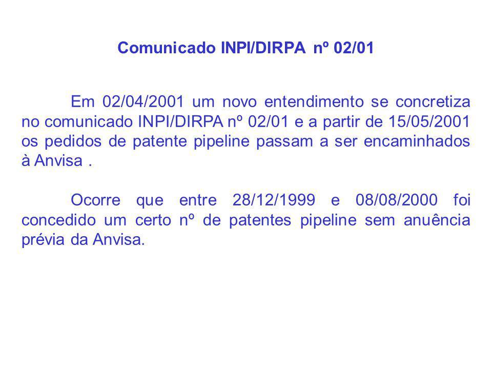 Comunicado INPI/DIRPA nº 02/01 Em 02/04/2001 um novo entendimento se concretiza no comunicado INPI/DIRPA nº 02/01 e a partir de 15/05/2001 os pedidos de patente pipeline passam a ser encaminhados à Anvisa.