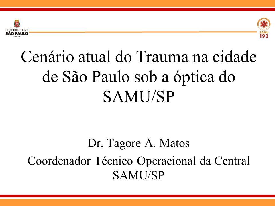 Cenário atual do Trauma na cidade de São Paulo sob a óptica do SAMU/SP Dr.