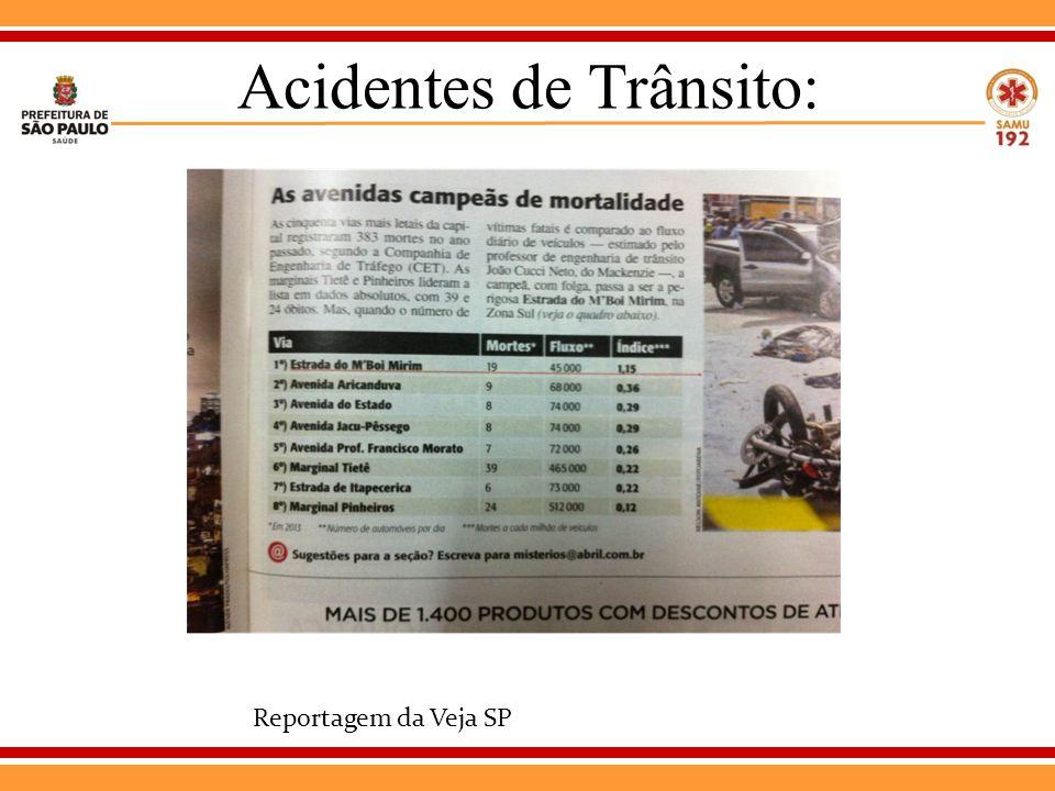 Acidentes de Trânsito: Reportagem da Veja SP
