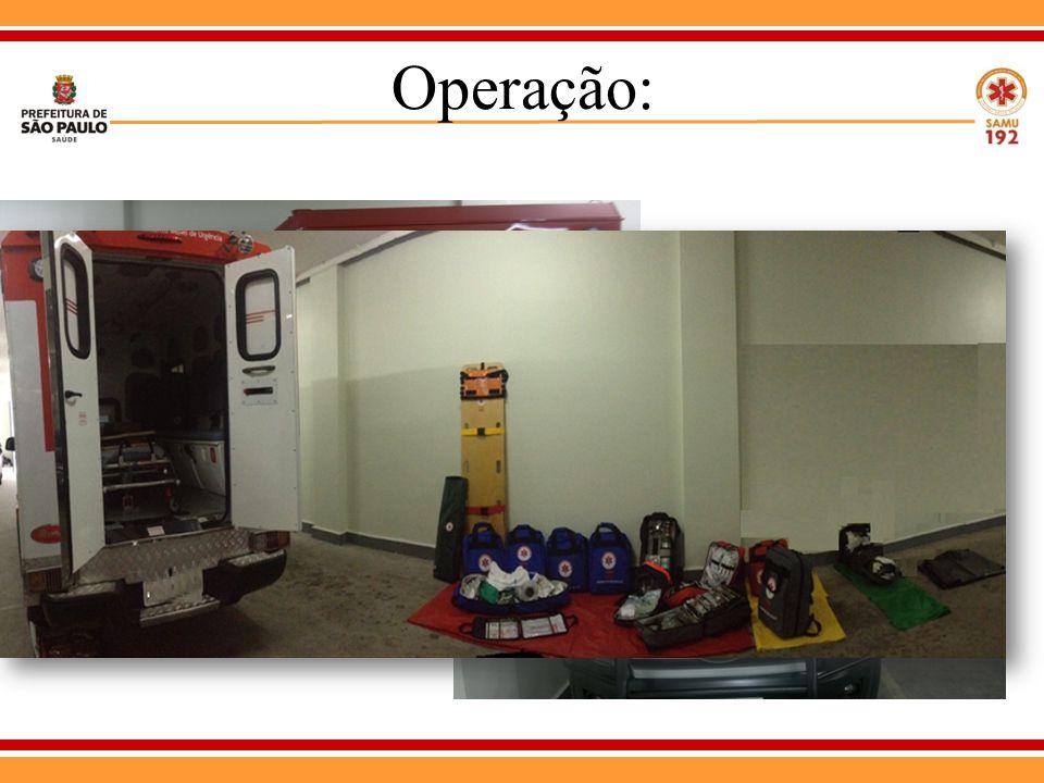 Operação: