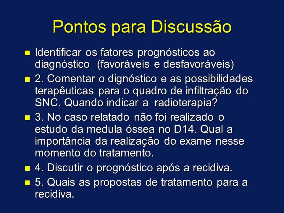 Pontos para Discussão n Identificar os fatores prognósticos ao diagnóstico (favoráveis e desfavoráveis) n 2. Comentar o dignóstico e as possibilidades