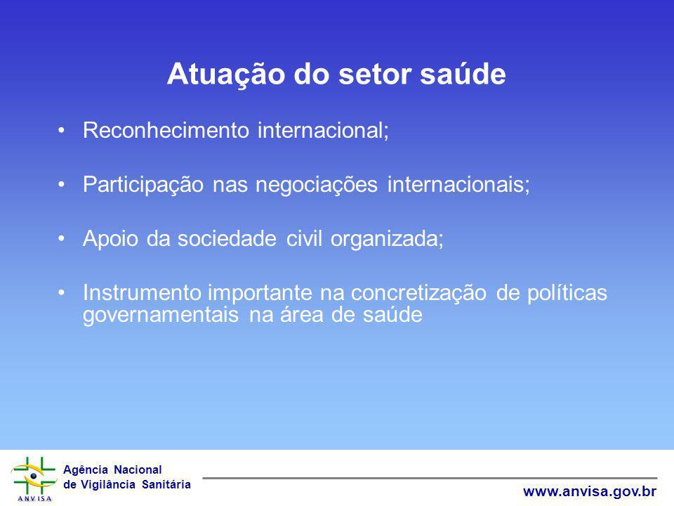 Agência Nacional de Vigilância Sanitária www.anvisa.gov.br Alguns resultados relacionados ao trabalho realizado pela Coordenação de Propriedade Intelectual - ANVISA