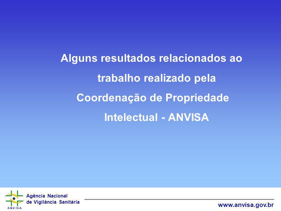 Agência Nacional de Vigilância Sanitária www.anvisa.gov.br Número de processos recebidos do INPI por ano no período 2001-2006* *Atualizado em dezembro/06