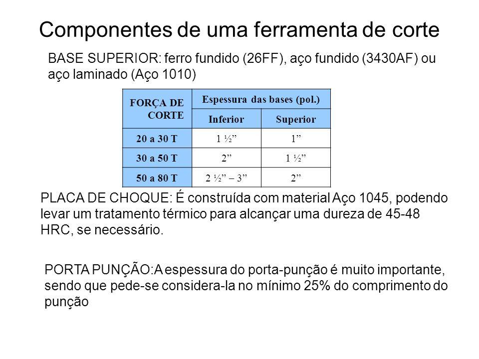 """Componentes de uma ferramenta de corte FORÇA DE CORTE Espessura das bases (pol.) InferiorSuperior 20 a 30 T1 ½""""1"""" 30 a 50 T2""""1 ½"""" 50 a 80 T2 ½"""" – 3""""2"""""""