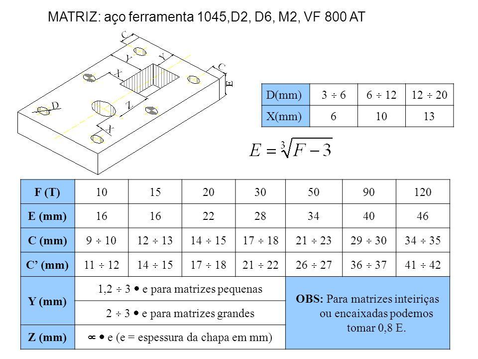 D(mm) 3  66  1212  20 X(mm)61013 F (T)101520305090120 E (mm)16 2228344046 C (mm) 9  1012  1314  1517  1821  2329  3034  35 C' (mm) 11  1214