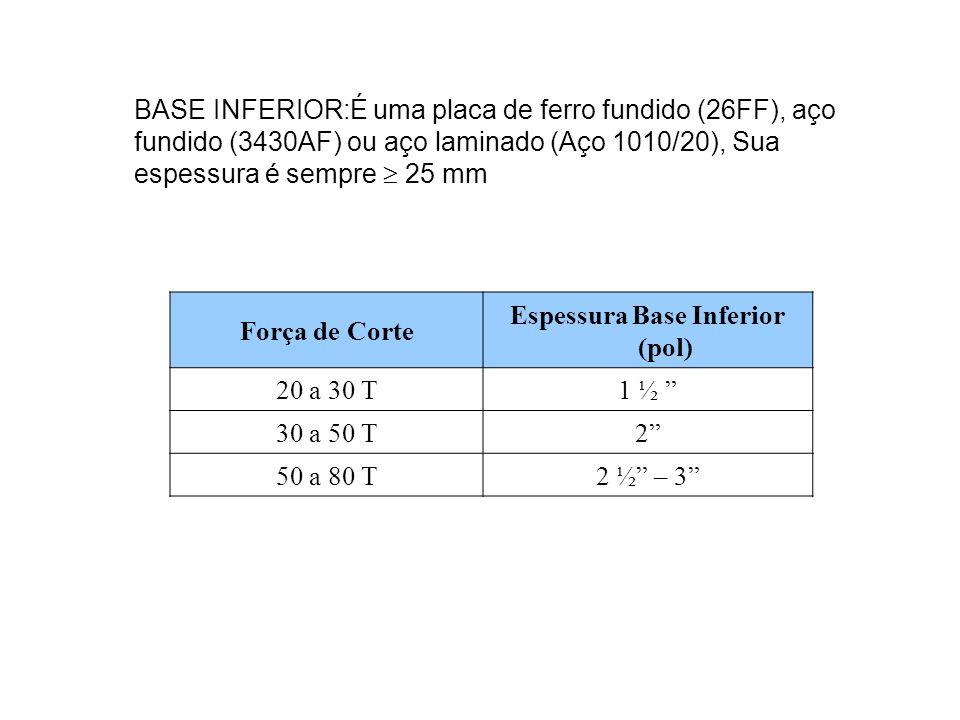 """Força de Corte Espessura Base Inferior (pol) 20 a 30 T1 ½ """" 30 a 50 T2"""" 50 a 80 T2 ½"""" – 3"""" BASE INFERIOR:É uma placa de ferro fundido (26FF), aço fund"""