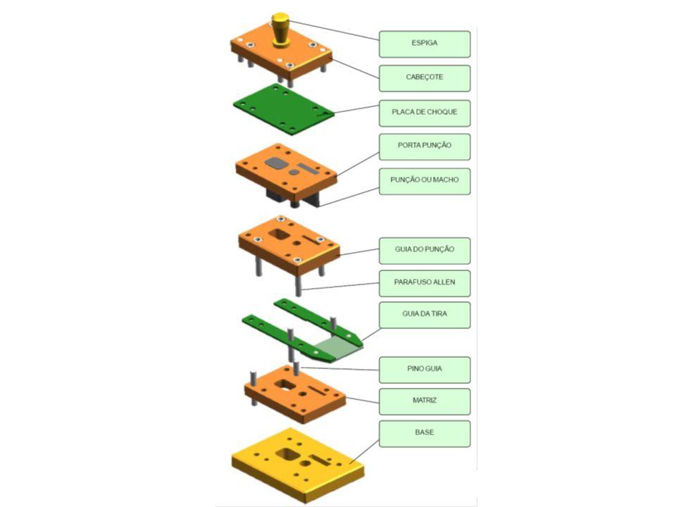 Componentes de uma ferramenta de corte FORÇA DE CORTE Espessura das bases (pol.) InferiorSuperior 20 a 30 T1 ½ 1 30 a 50 T2 1 ½ 50 a 80 T2 ½ – 3 2 BASE SUPERIOR: ferro fundido (26FF), aço fundido (3430AF) ou aço laminado (Aço 1010) PLACA DE CHOQUE: É construída com material Aço 1045, podendo levar um tratamento térmico para alcançar uma dureza de 45-48 HRC, se necessário.
