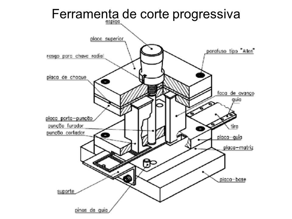 Ensaios mecânicos Os ensaios de fabricação avaliam características intrínsecas do material em produção.
