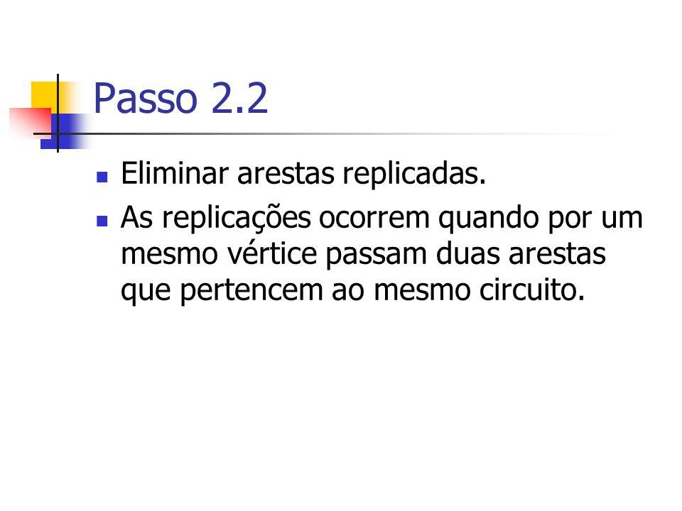 Passo 2.2 Eliminar arestas replicadas. As replicações ocorrem quando por um mesmo vértice passam duas arestas que pertencem ao mesmo circuito.