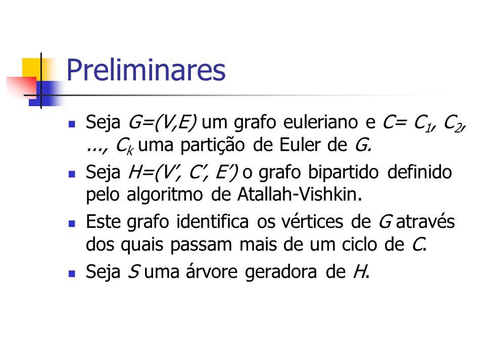 Preliminares Seja G=(V,E) um grafo euleriano e C= C 1, C 2,..., C k uma partição de Euler de G. Seja H=(V', C', E') o grafo bipartido definido pelo al