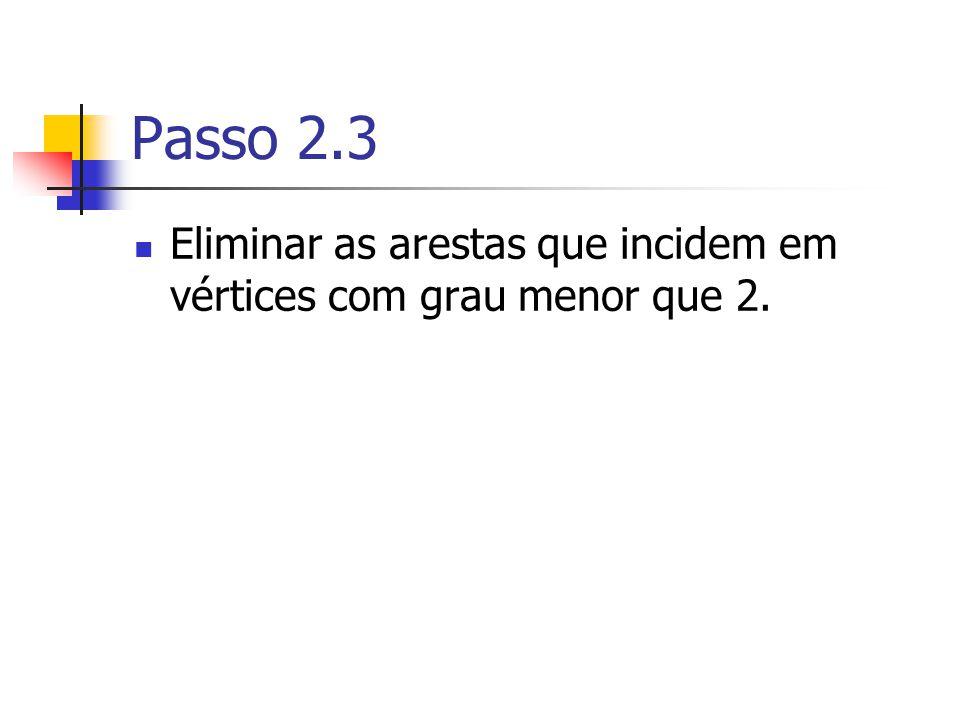 Passo 2.3 Eliminar as arestas que incidem em vértices com grau menor que 2.