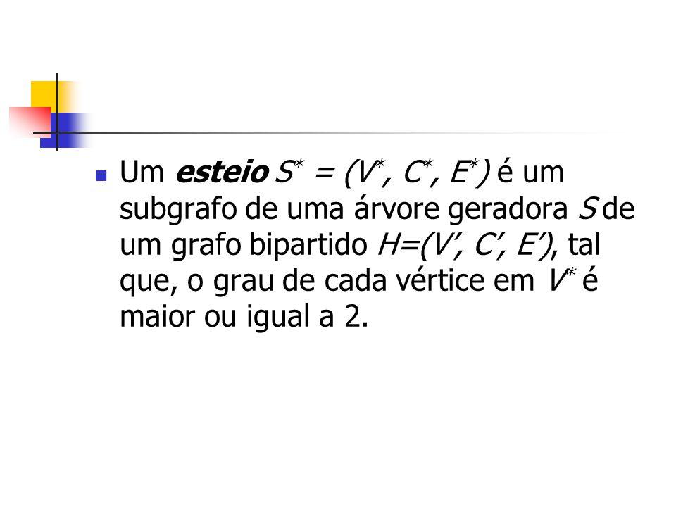 Um esteio S * = (V *, C *, E * ) é um subgrafo de uma árvore geradora S de um grafo bipartido H=(V', C', E'), tal que, o grau de cada vértice em V * é