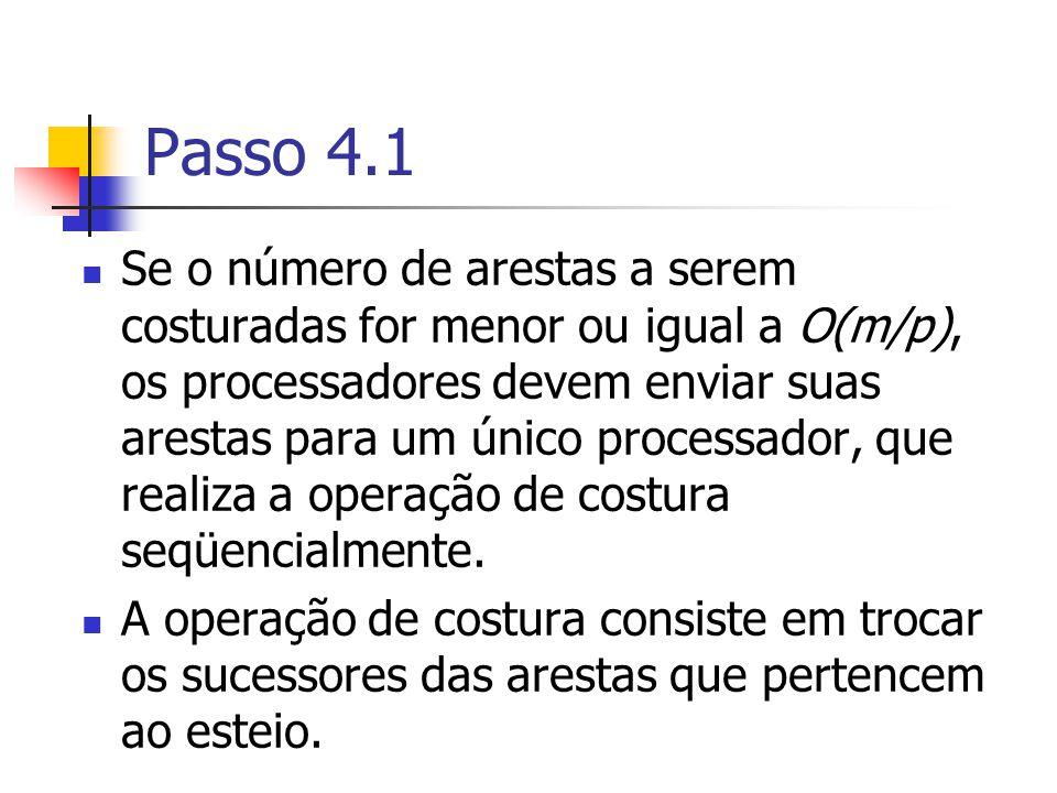 Passo 4.1 Se o número de arestas a serem costuradas for menor ou igual a O(m/p), os processadores devem enviar suas arestas para um único processador,