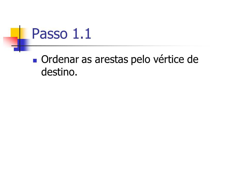 Passo 1.1 Ordenar as arestas pelo vértice de destino.