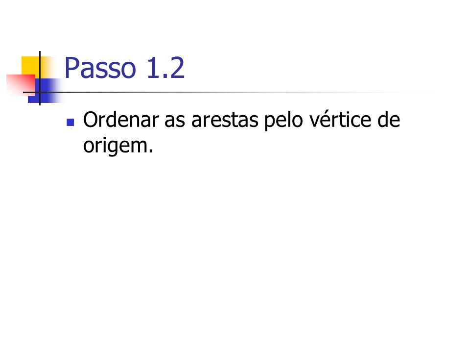 Passo 1.2 Ordenar as arestas pelo vértice de origem.