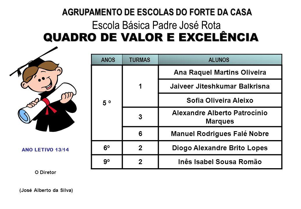 QUADRO DE VALOR E EXCELÊNCIA ANO LETIVO 13/14 AGRUPAMENTO DE ESCOLAS DO FORTE DA CASA ANOS TURMAS ALUNOS 5 º 1 Ana Raquel Martins Oliveira Jaiveer Jit