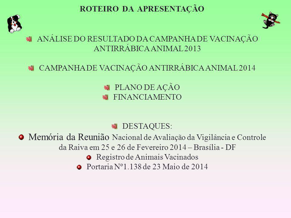 ROTEIRO DA APRESENTAÇÃO ANÁLISE DO RESULTADO DA CAMPANHA DE VACINAÇÃO ANTIRRÁBICA ANIMAL 2013 CAMPANHA DE VACINAÇÃO ANTIRRÁBICA ANIMAL 2014 PLANO DE A