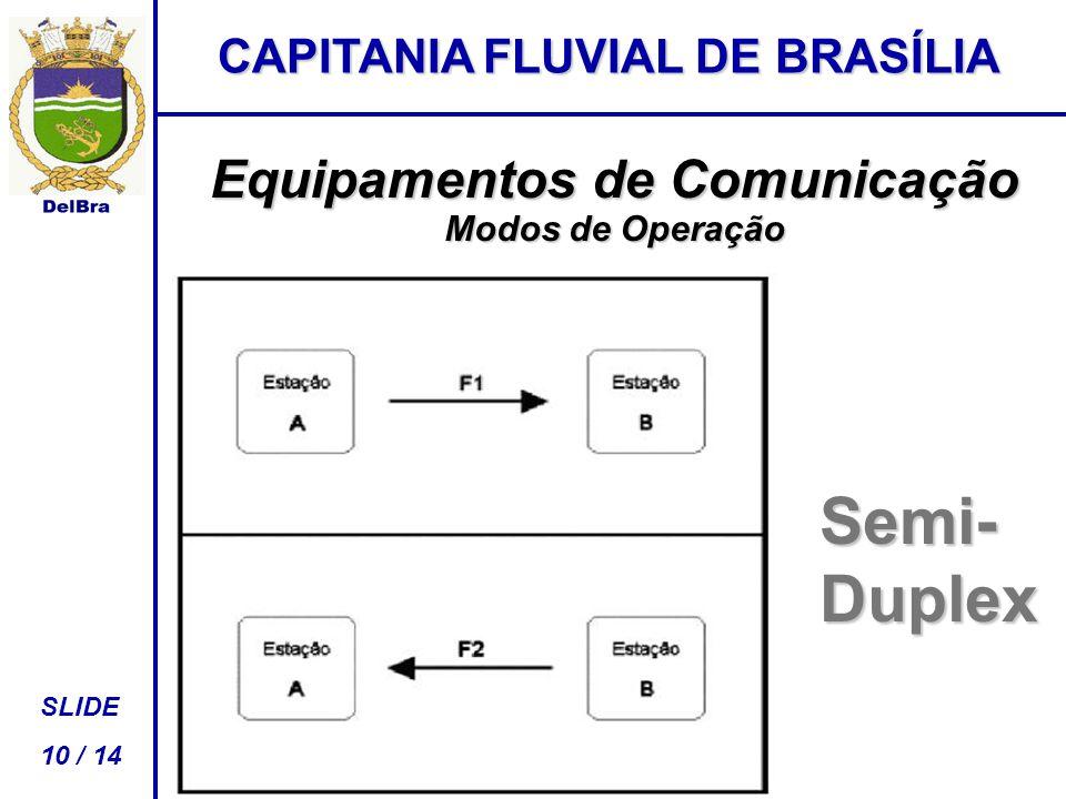 CAPITANIA FLUVIAL DE BRASÍLIA SLIDE 10 / 14 Equipamentos de Comunicação Modos de Operação Semi- Duplex