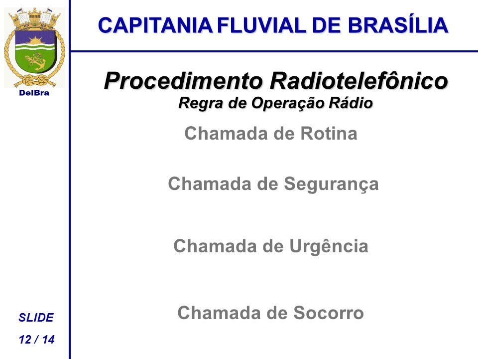 CAPITANIA FLUVIAL DE BRASÍLIA SLIDE 12 / 14 Procedimento Radiotelefônico Regra de Operação Rádio Chamada de Rotina Chamada de Segurança Chamada de Urgência Chamada de Socorro