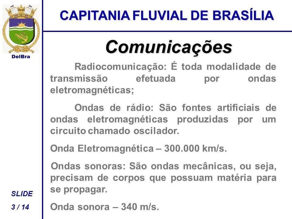 CAPITANIA FLUVIAL DE BRASÍLIA SLIDE 3 / 14 Comunicações Radiocomunicação: É toda modalidade de transmissão efetuada por ondas eletromagnéticas; Ondas de rádio: São fontes artificiais de ondas eletromagnéticas produzidas por um circuito chamado oscilador.