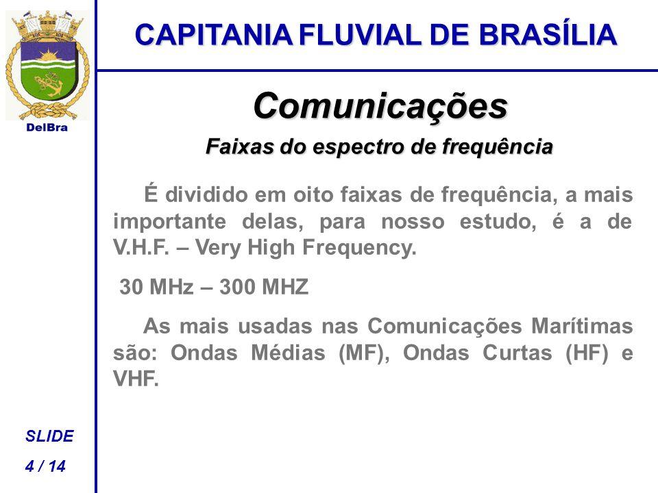 CAPITANIA FLUVIAL DE BRASÍLIA SLIDE 4 / 14 Comunicações É dividido em oito faixas de frequência, a mais importante delas, para nosso estudo, é a de V.H.F.