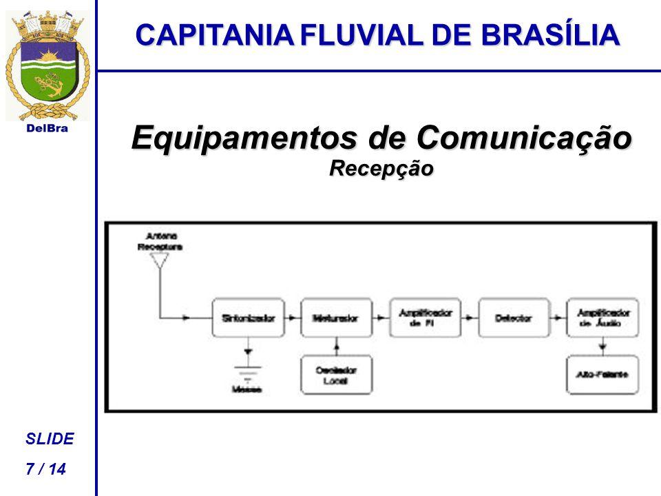 CAPITANIA FLUVIAL DE BRASÍLIA SLIDE 7 / 14 Equipamentos de Comunicação Recepção