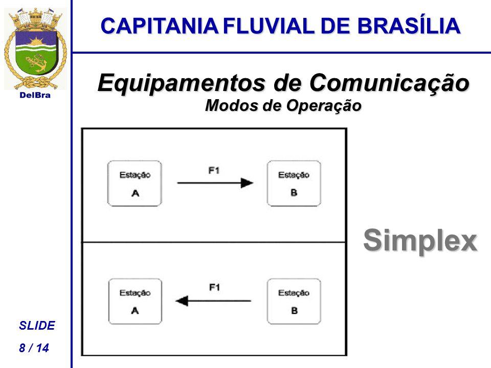 CAPITANIA FLUVIAL DE BRASÍLIA SLIDE 8 / 14 Equipamentos de Comunicação Modos de Operação Simplex