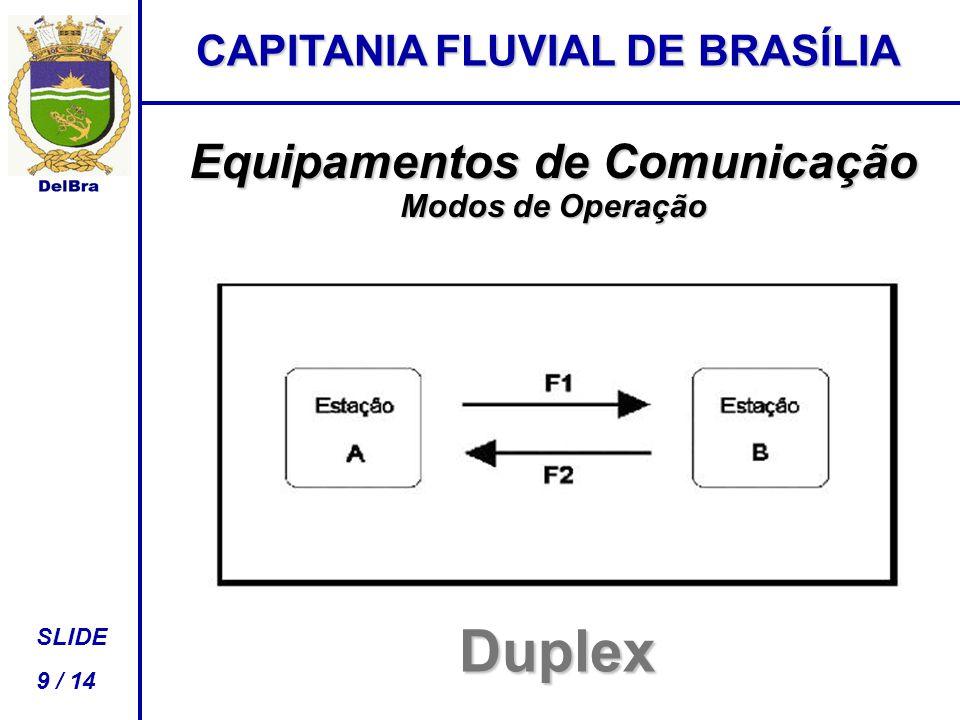 CAPITANIA FLUVIAL DE BRASÍLIA SLIDE 9 / 14 Equipamentos de Comunicação Modos de Operação Duplex