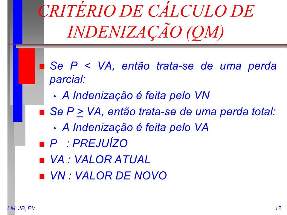 LM, JB, PV12 CRITÉRIO DE CÁLCULO DE INDENIZAÇÃO (QM) n Se P < VA, então trata-se de uma perda parcial: A Indenização é feita pelo VN n Se P > VA, entã
