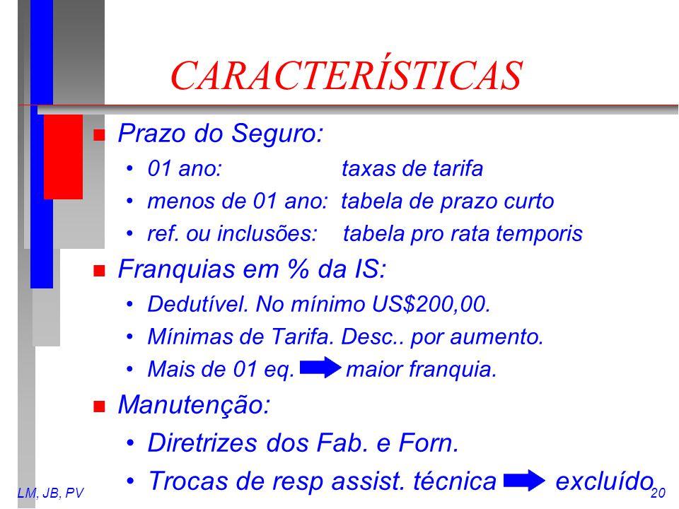 LM, JB, PV20 CARACTERÍSTICAS n Prazo do Seguro: 01 ano: taxas de tarifa menos de 01 ano: tabela de prazo curto ref. ou inclusões: tabela pro rata temp