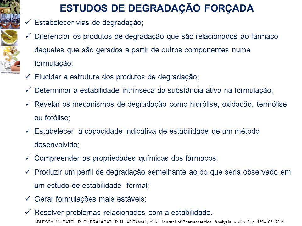 BLESSY, M.; PATEL, R. D.; PRAJAPATI, P. N.; AGRAWAL, Y. K. Journal of Pharmaceutical Analysis, v. 4, n. 3, p. 159–165, 2014. Estabelecer vias de degra
