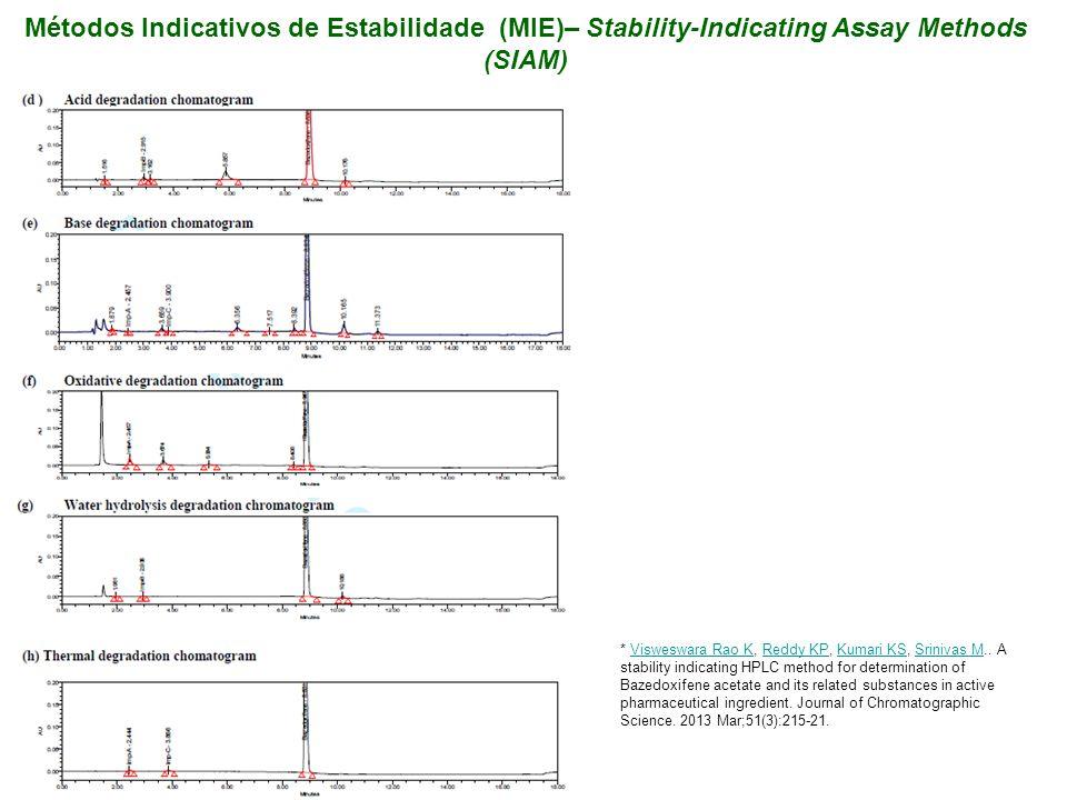 Métodos Indicativos de Estabilidade (MIE)– Stability-Indicating Assay Methods (SIAM) * Visweswara Rao K, Reddy KP, Kumari KS, Srinivas M.. A stability
