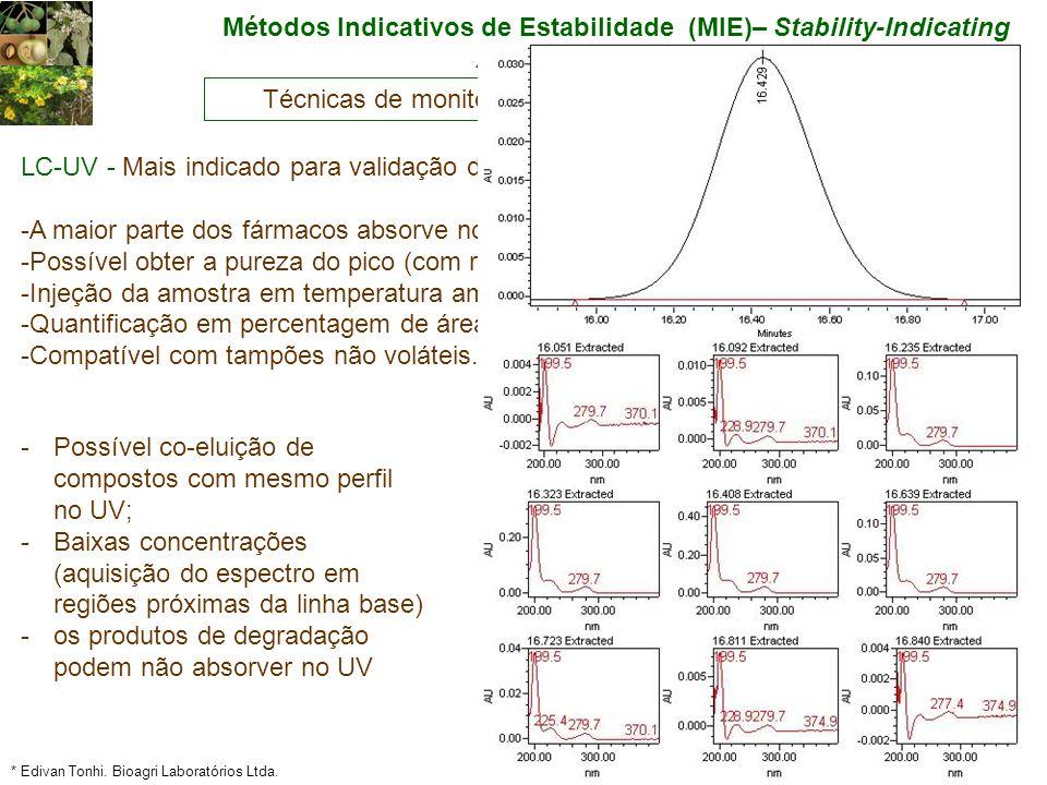 Métodos Indicativos de Estabilidade (MIE)– Stability-Indicating Assay Methods (SIAM) LC-UV - Mais indicado para validação de MIE -A maior parte dos fármacos absorve no UV/Vis -Possível obter a pureza do pico (com restrições) -Injeção da amostra em temperatura ambiente -Quantificação em percentagem de área dá bons resultados -Compatível com tampões não voláteis.