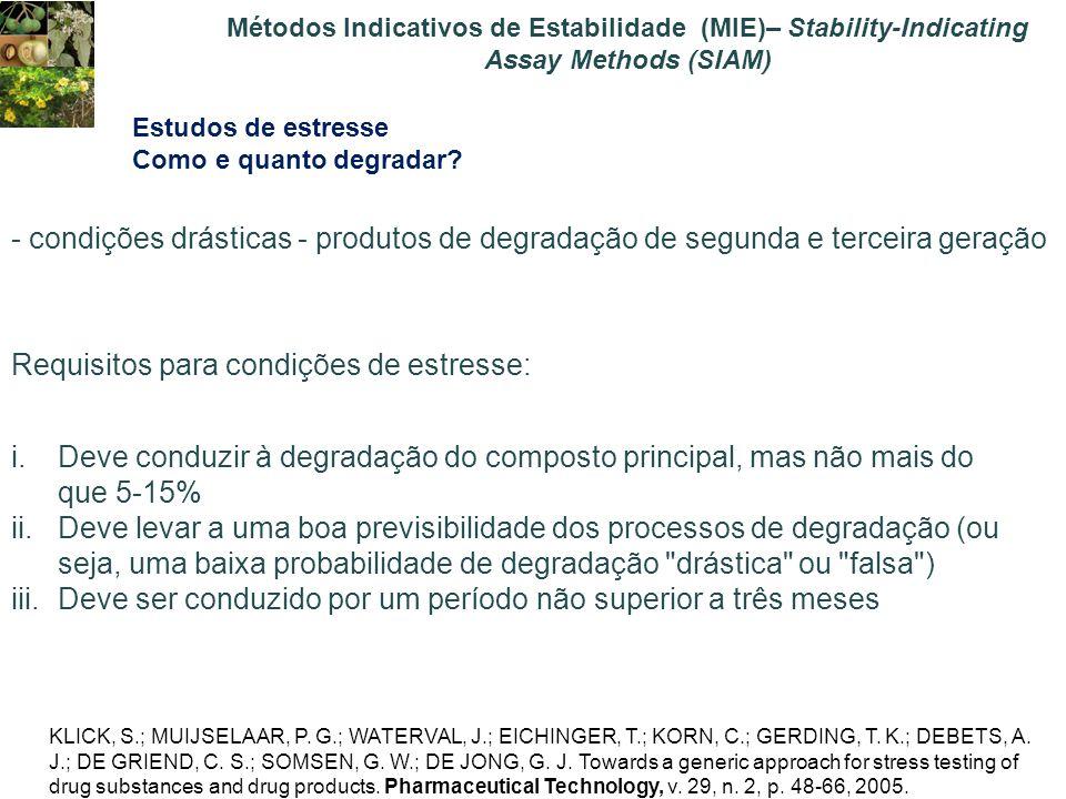 Métodos Indicativos de Estabilidade (MIE)– Stability-Indicating Assay Methods (SIAM) KLICK, S.; MUIJSELAAR, P. G.; WATERVAL, J.; EICHINGER, T.; KORN,